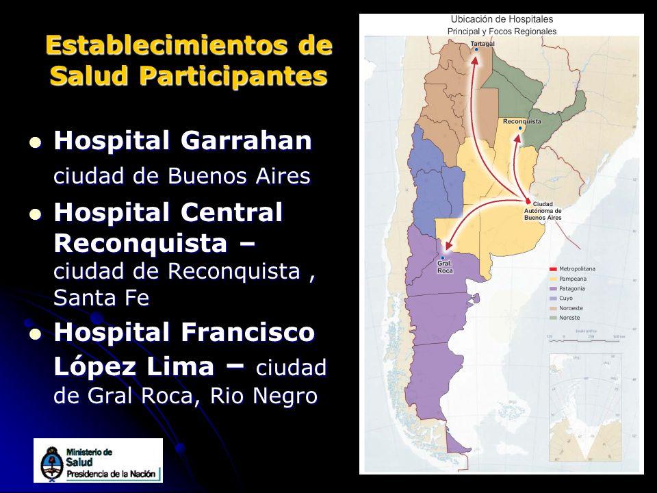 Establecimientos de Salud Participantes