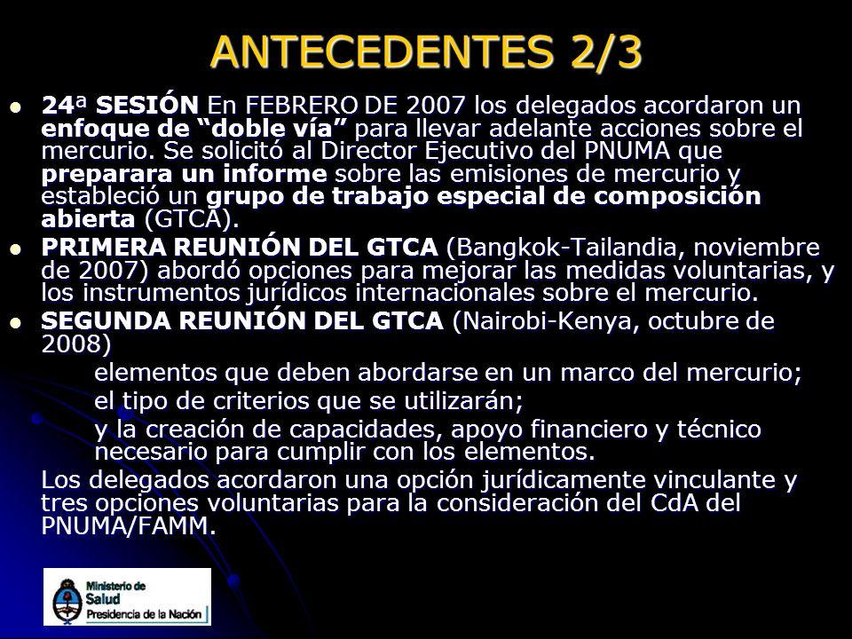 ANTECEDENTES 2/3