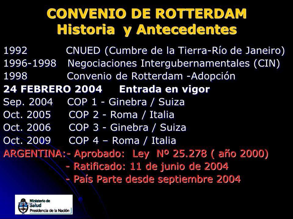 CONVENIO DE ROTTERDAM Historia y Antecedentes