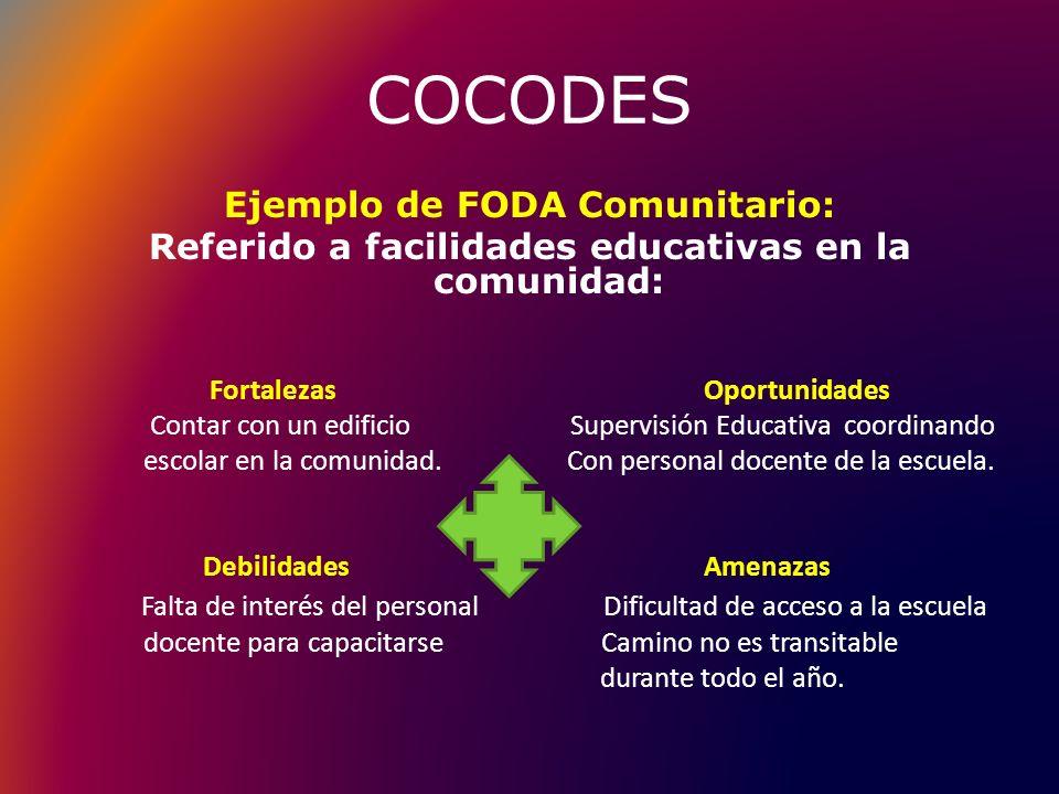 COCODES Ejemplo de FODA Comunitario: