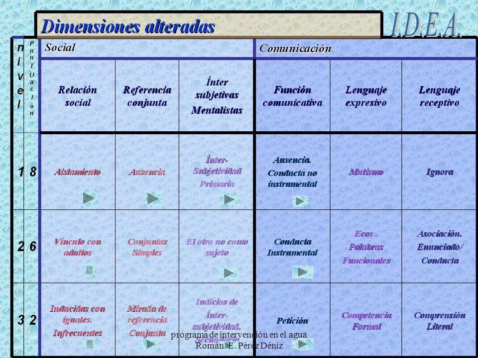 Programa de intervencion en el agua con autistas Román E. Pérez Déniz