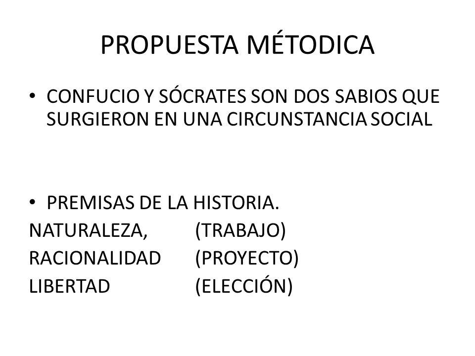 PROPUESTA MÉTODICA CONFUCIO Y SÓCRATES SON DOS SABIOS QUE SURGIERON EN UNA CIRCUNSTANCIA SOCIAL. PREMISAS DE LA HISTORIA.