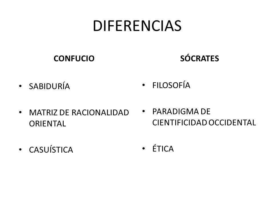 DIFERENCIAS CONFUCIO SÓCRATES SABIDURÍA