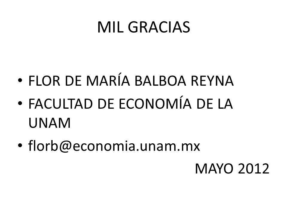 MIL GRACIAS FLOR DE MARÍA BALBOA REYNA FACULTAD DE ECONOMÍA DE LA UNAM