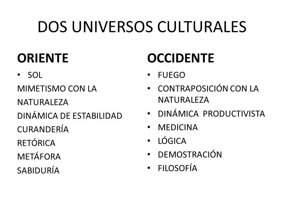DOS UNIVERSOS CULTURALES