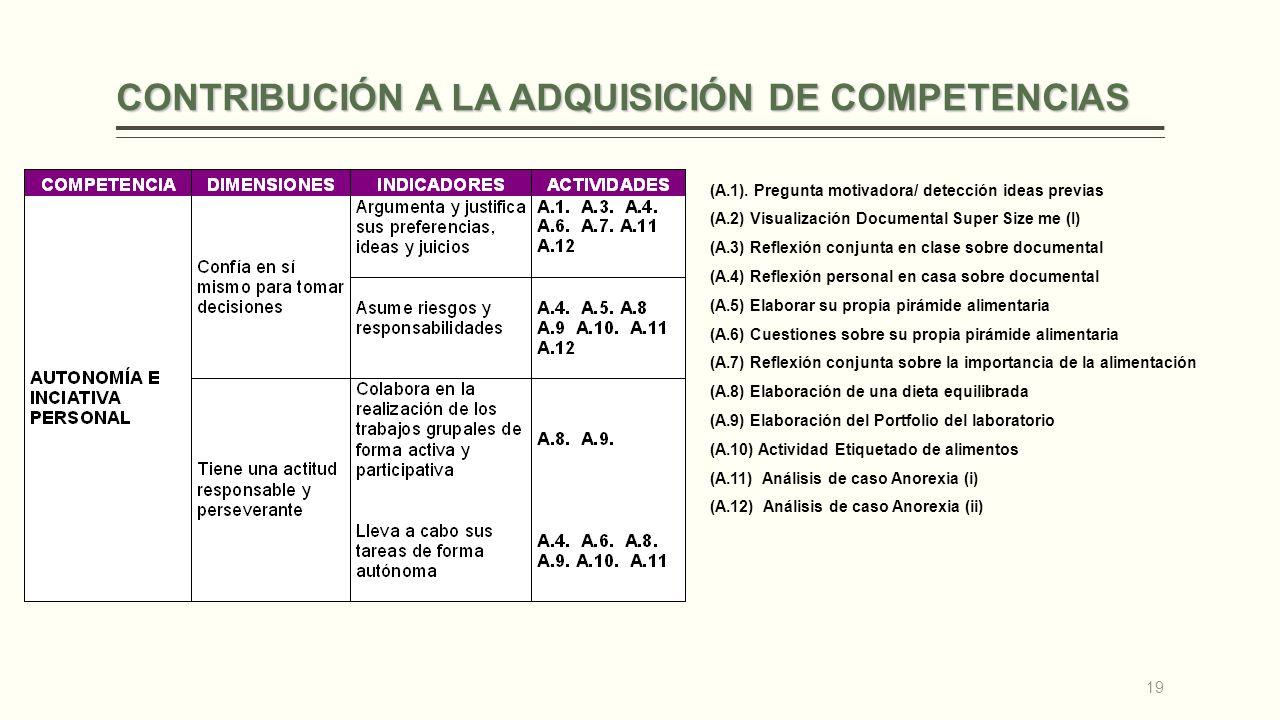 CONTRIBUCIÓN A LA ADQUISICIÓN DE COMPETENCIAS
