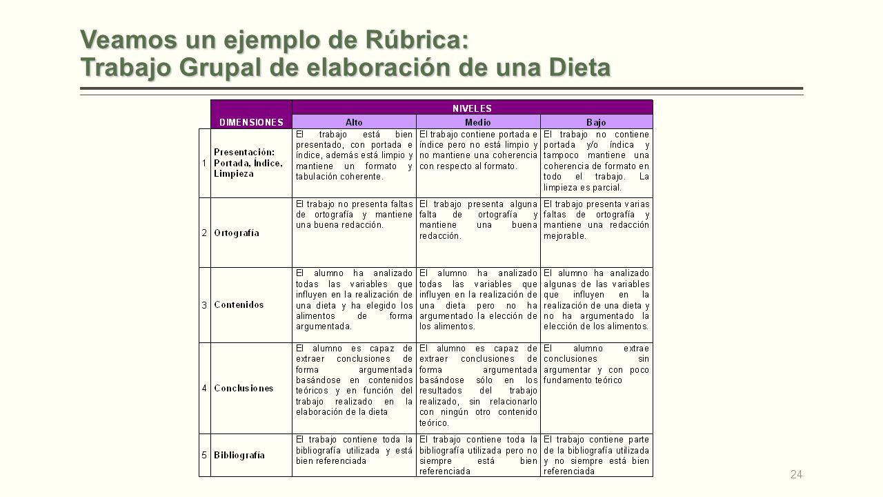 Veamos un ejemplo de Rúbrica: Trabajo Grupal de elaboración de una Dieta