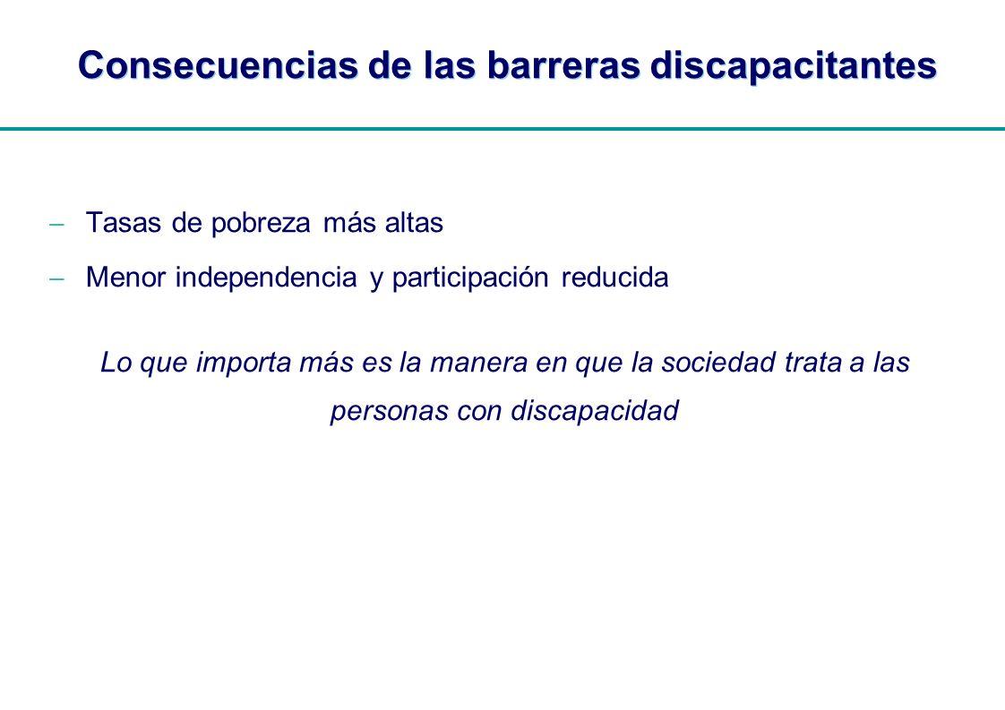 Consecuencias de las barreras discapacitantes