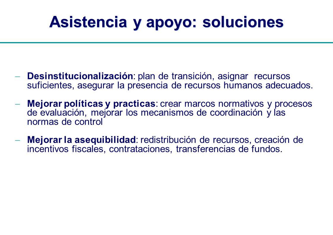 Asistencia y apoyo: soluciones