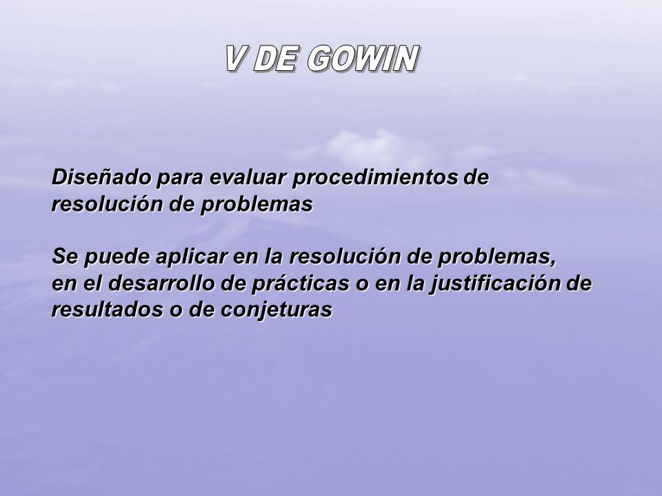 V DE GOWIN Diseñado para evaluar procedimientos de resolución de problemas. Se puede aplicar en la resolución de problemas,