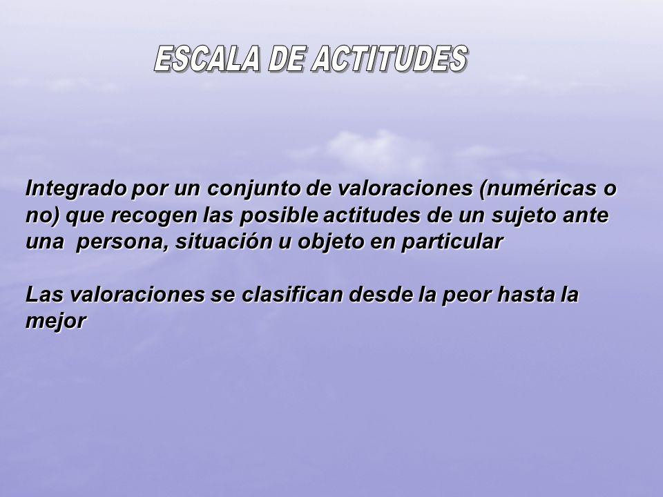 ESCALA DE ACTITUDES