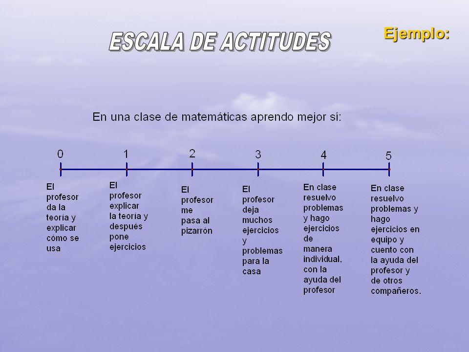 Ejemplo: ESCALA DE ACTITUDES