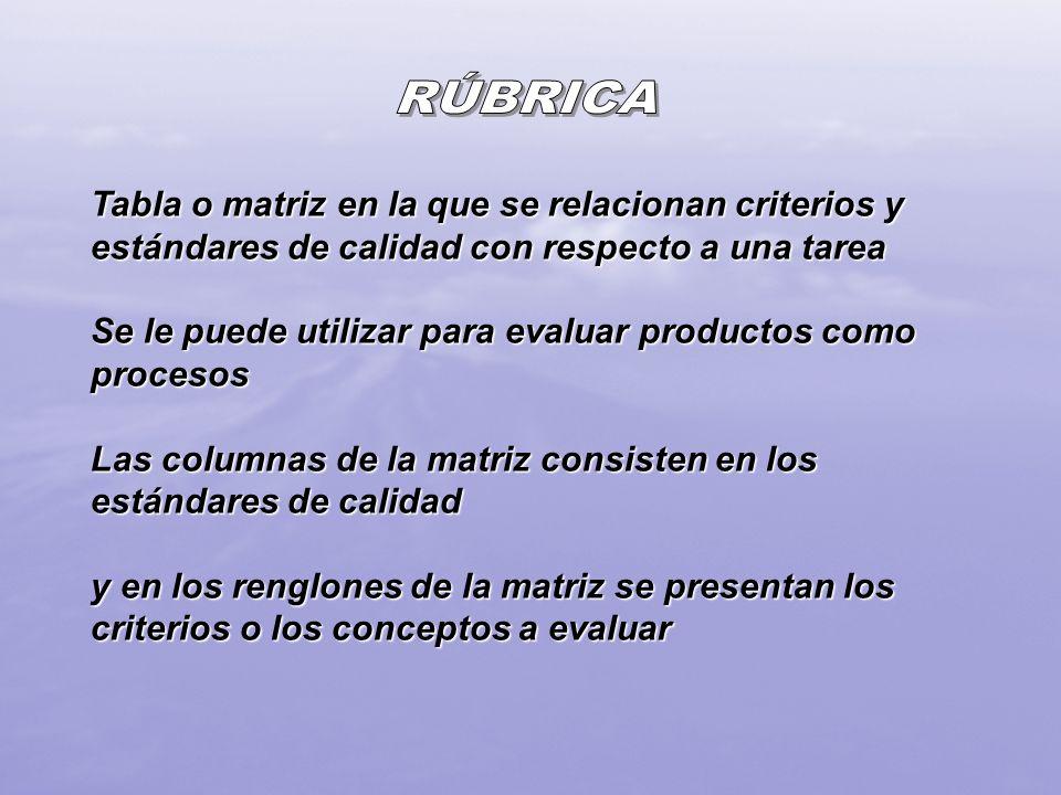 RÚBRICA Tabla o matriz en la que se relacionan criterios y estándares de calidad con respecto a una tarea.
