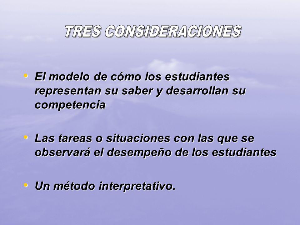 TRES CONSIDERACIONES El modelo de cómo los estudiantes representan su saber y desarrollan su competencia.