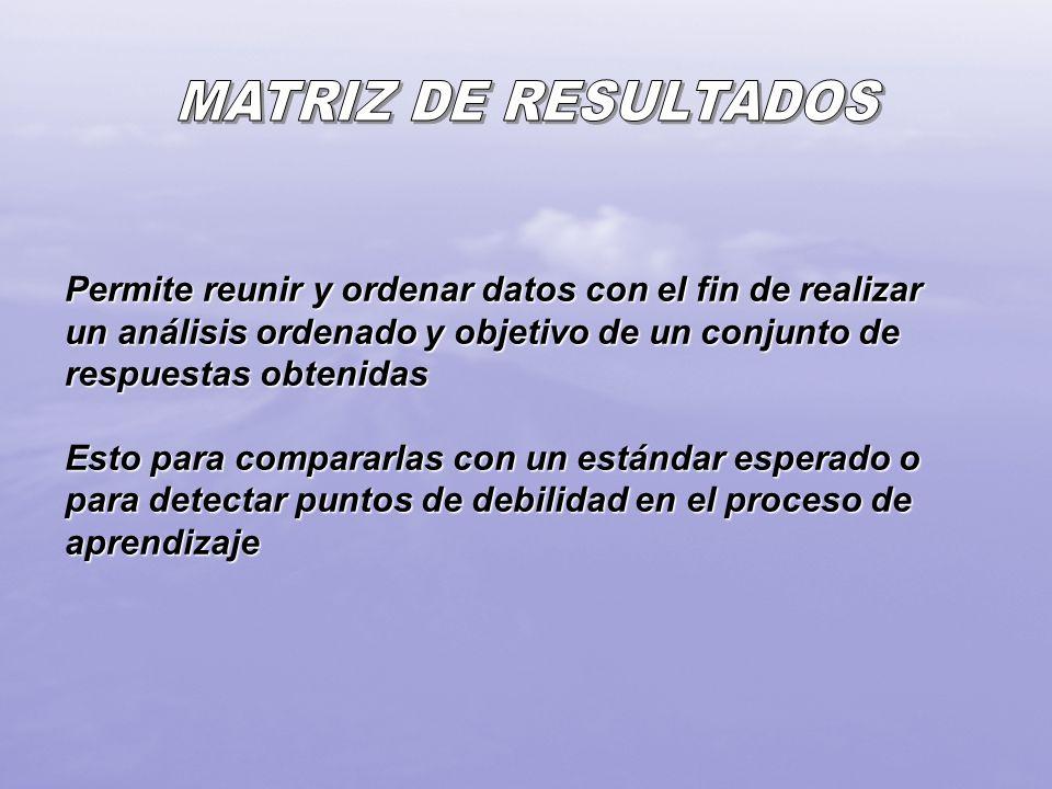 MATRIZ DE RESULTADOSPermite reunir y ordenar datos con el fin de realizar un análisis ordenado y objetivo de un conjunto de respuestas obtenidas.