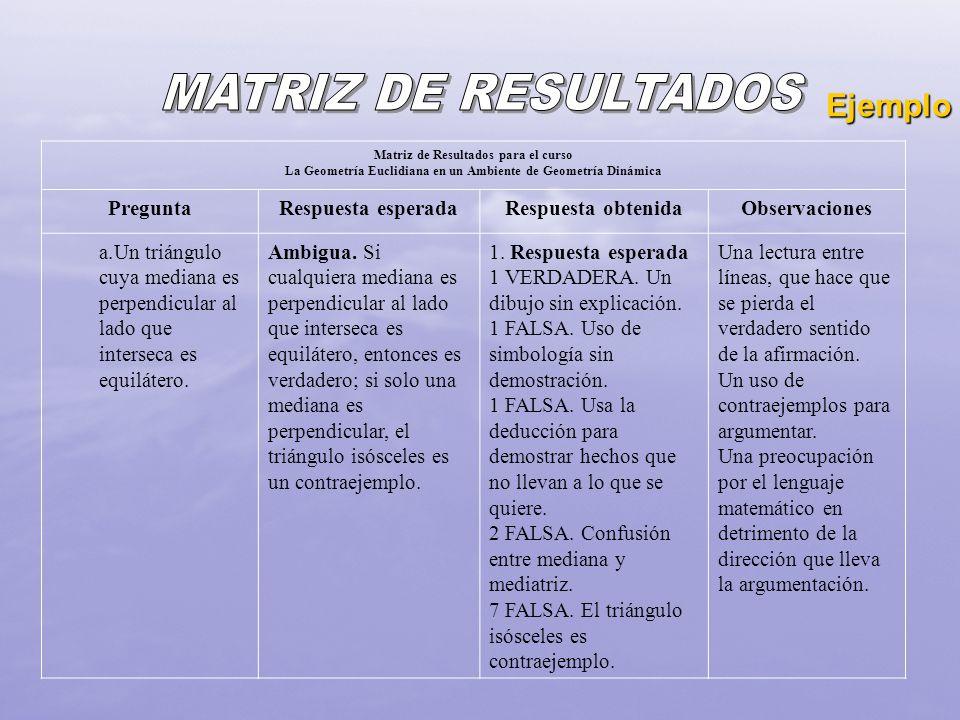 MATRIZ DE RESULTADOS Ejemplo Pregunta Respuesta esperada