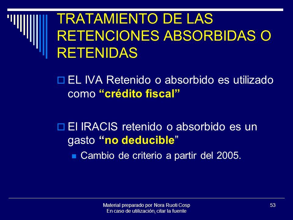 TRATAMIENTO DE LAS RETENCIONES ABSORBIDAS O RETENIDAS