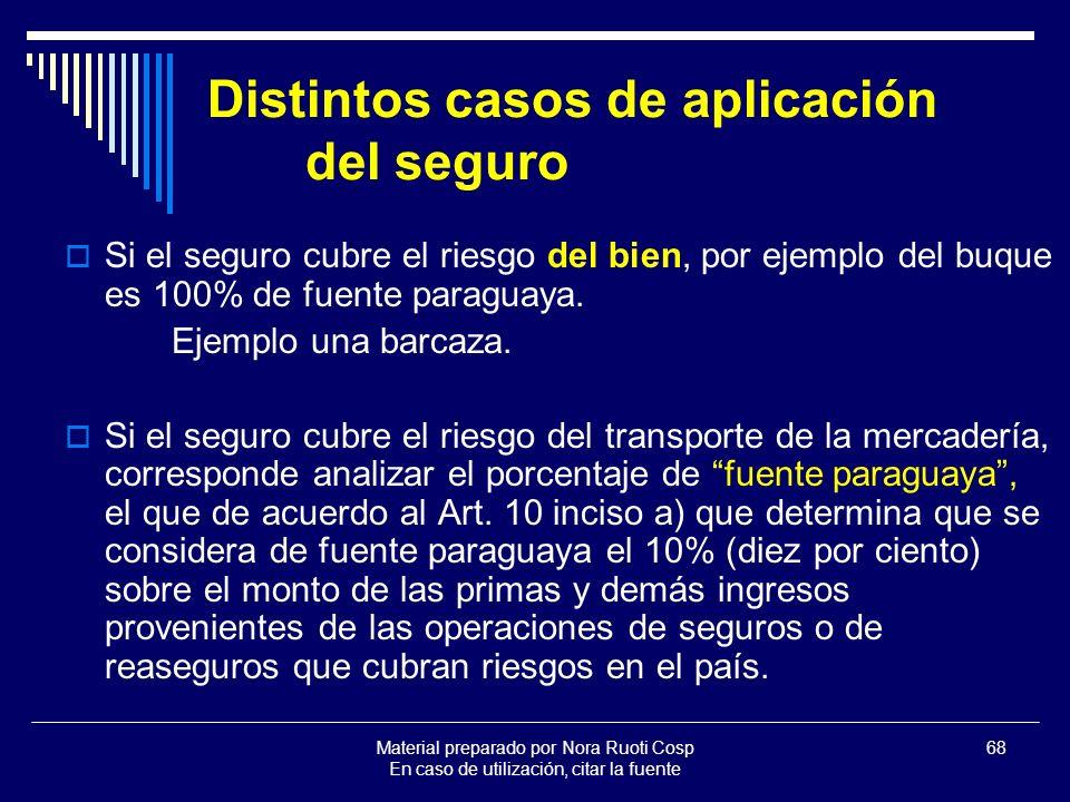 Distintos casos de aplicación del seguro