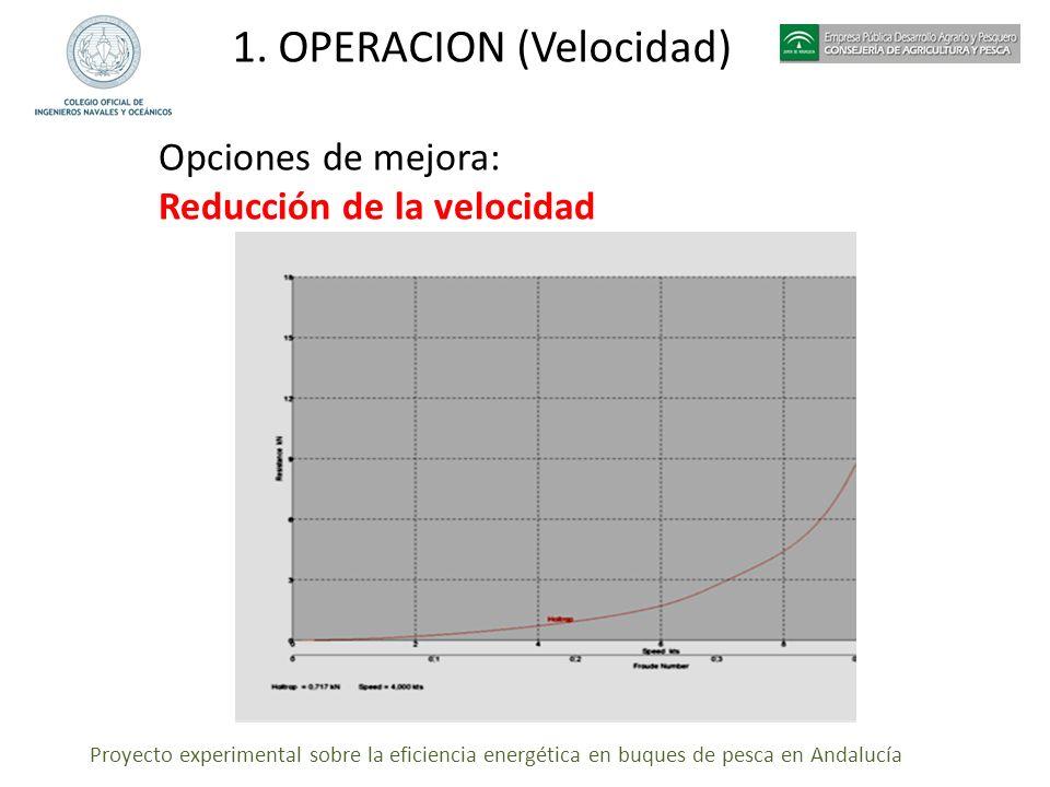 1. OPERACION (Velocidad)