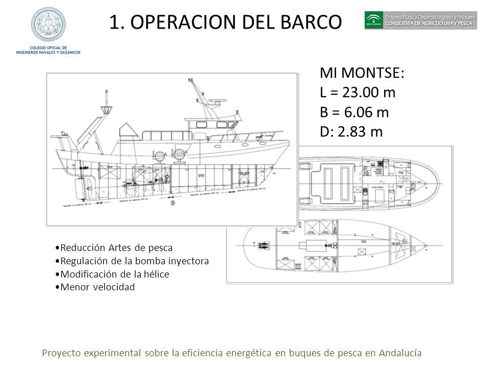 1. OPERACION DEL BARCO MI MONTSE: L = 23.00 m B = 6.06 m D: 2.83 m
