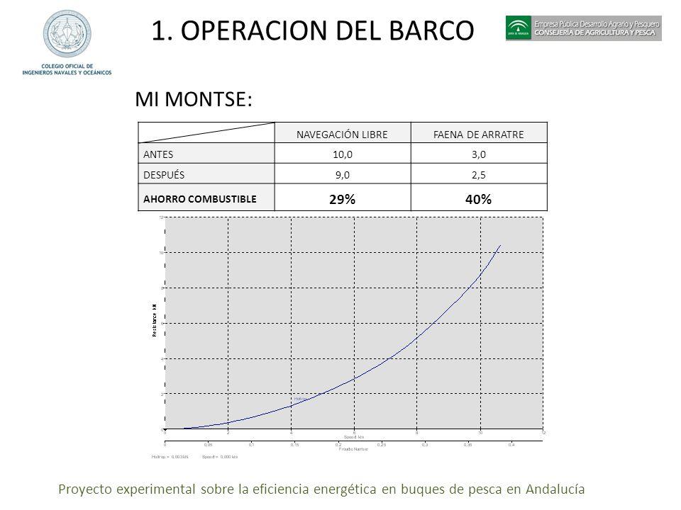 1. OPERACION DEL BARCO MI MONTSE: 29% 40%