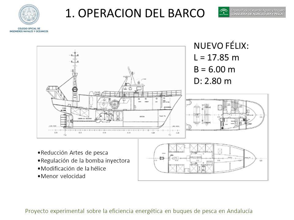 1. OPERACION DEL BARCO NUEVO FÉLIX: L = 17.85 m B = 6.00 m D: 2.80 m