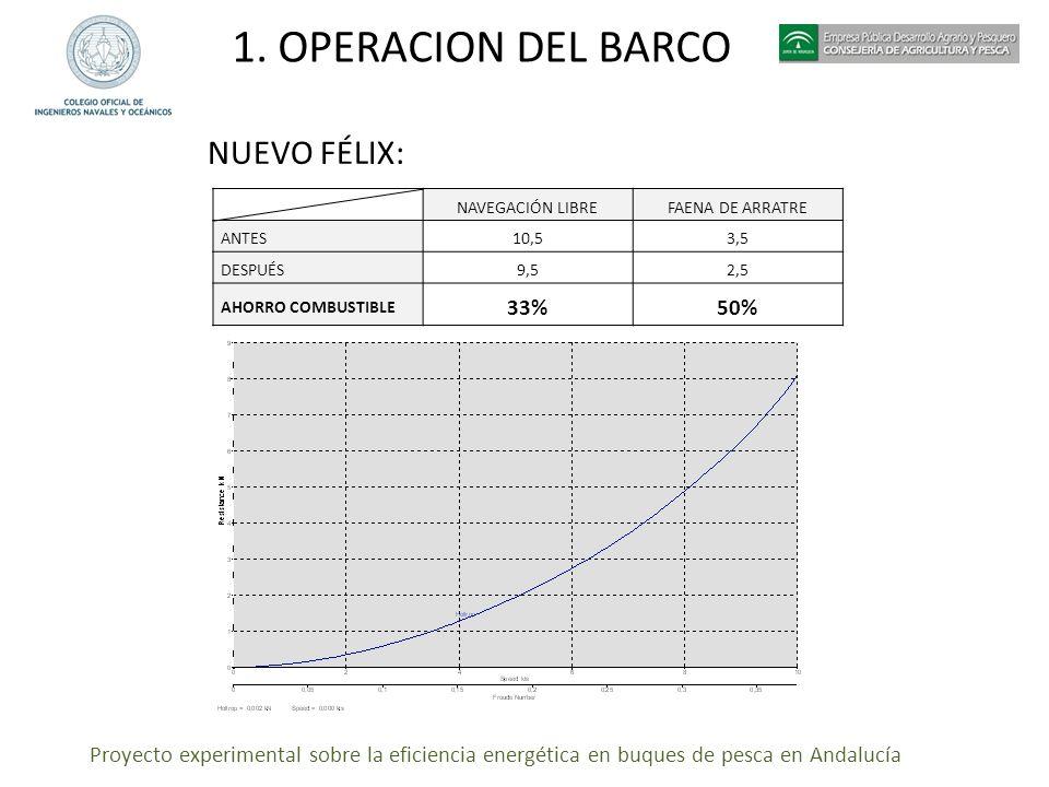 1. OPERACION DEL BARCO NUEVO FÉLIX: 33% 50%