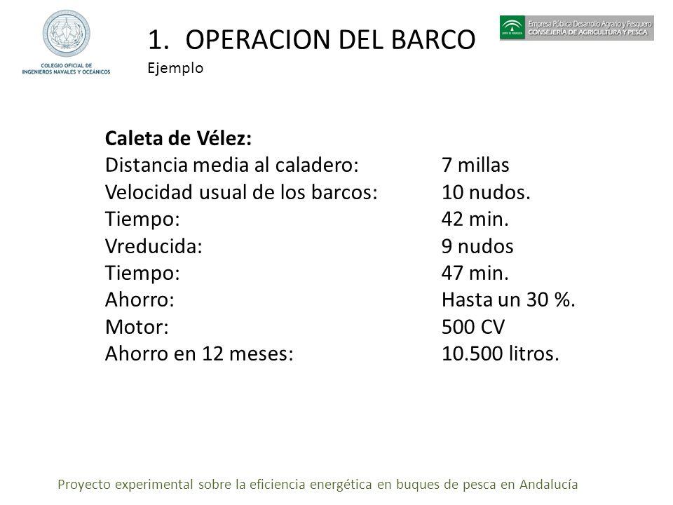 OPERACION DEL BARCO Caleta de Vélez: