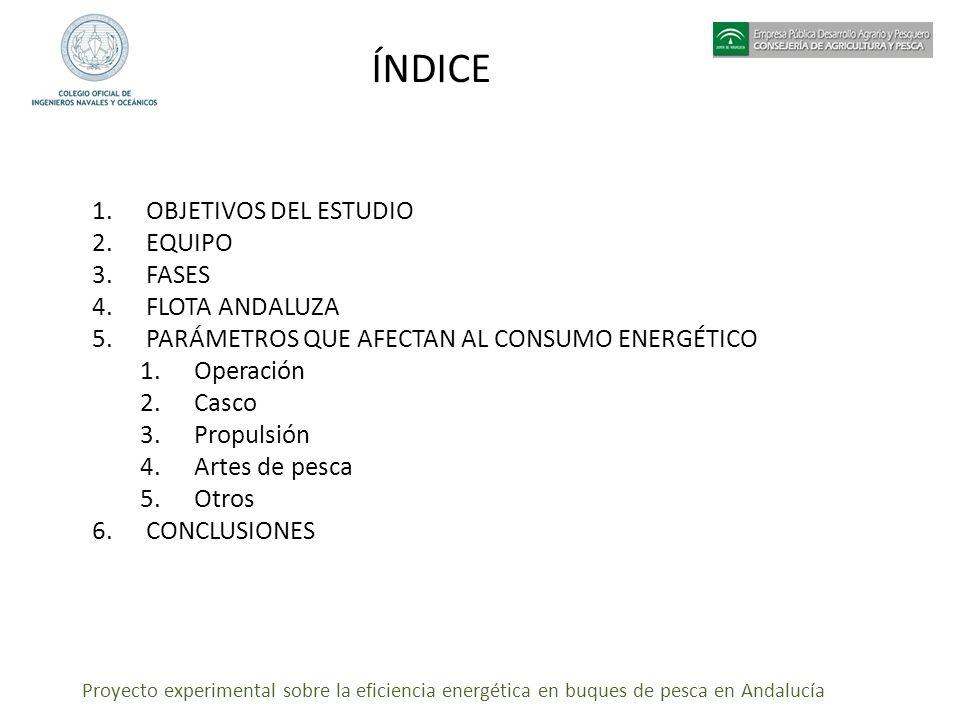 ÍNDICE OBJETIVOS DEL ESTUDIO EQUIPO FASES FLOTA ANDALUZA