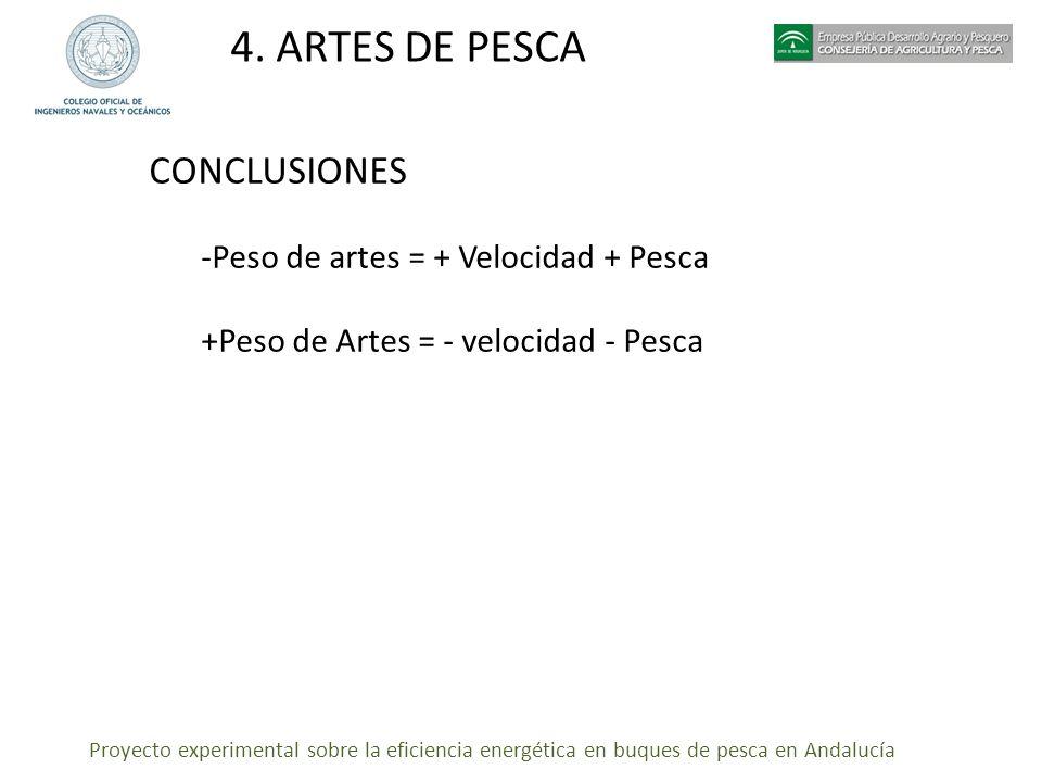 4. ARTES DE PESCA CONCLUSIONES -Peso de artes = + Velocidad + Pesca