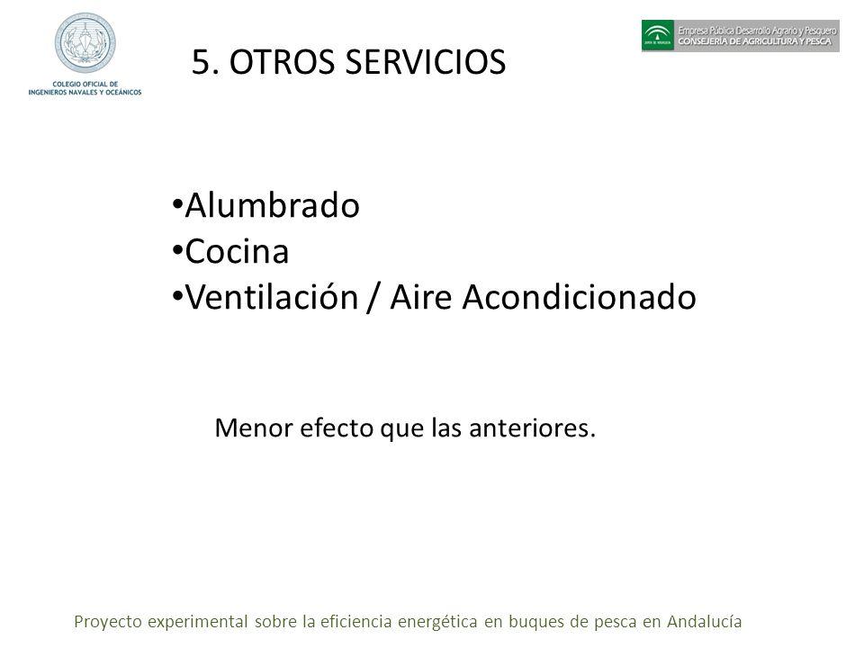 Ventilación / Aire Acondicionado