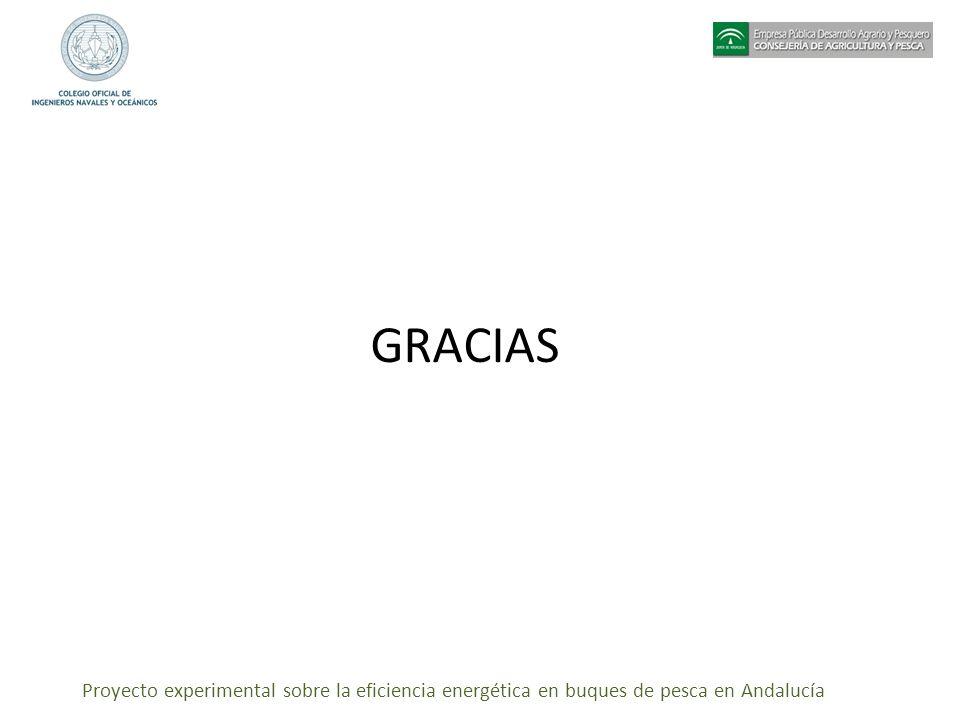 GRACIAS Proyecto experimental sobre la eficiencia energética en buques de pesca en Andalucía