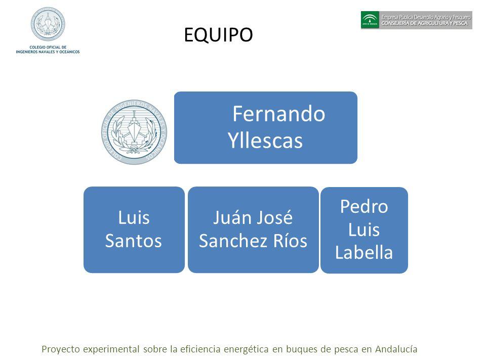 Fernando Yllescas EQUIPO Pedro Luis Labella Luis Santos