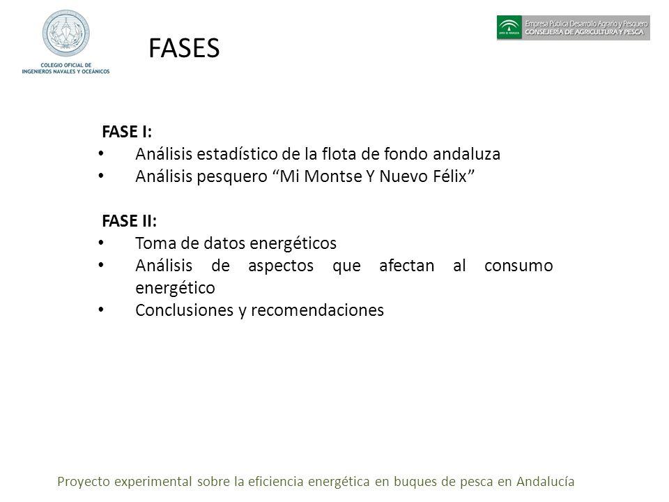 FASES FASE I: Análisis estadístico de la flota de fondo andaluza