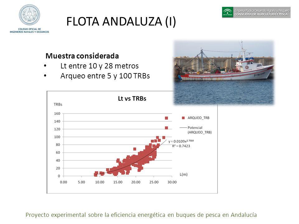 FLOTA ANDALUZA (I) Muestra considerada Lt entre 10 y 28 metros