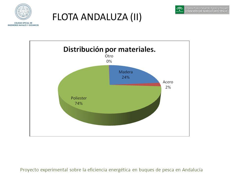 FLOTA ANDALUZA (II) Proyecto experimental sobre la eficiencia energética en buques de pesca en Andalucía.
