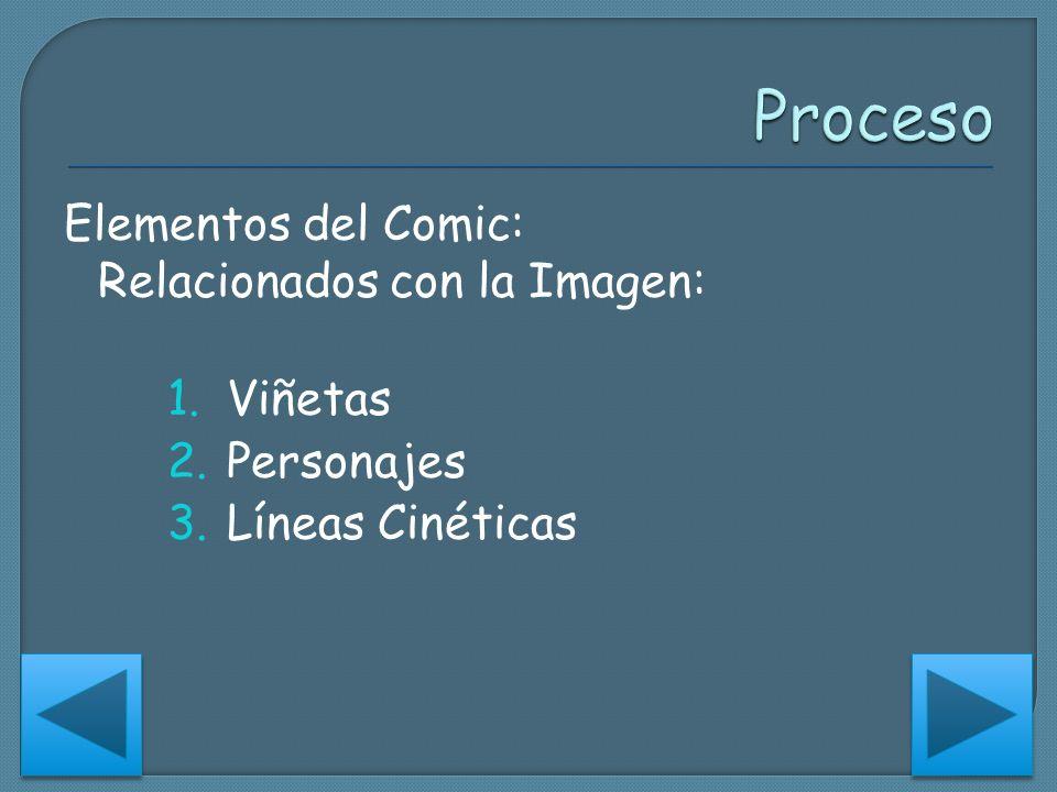 Proceso Elementos del Comic: Relacionados con la Imagen: Viñetas