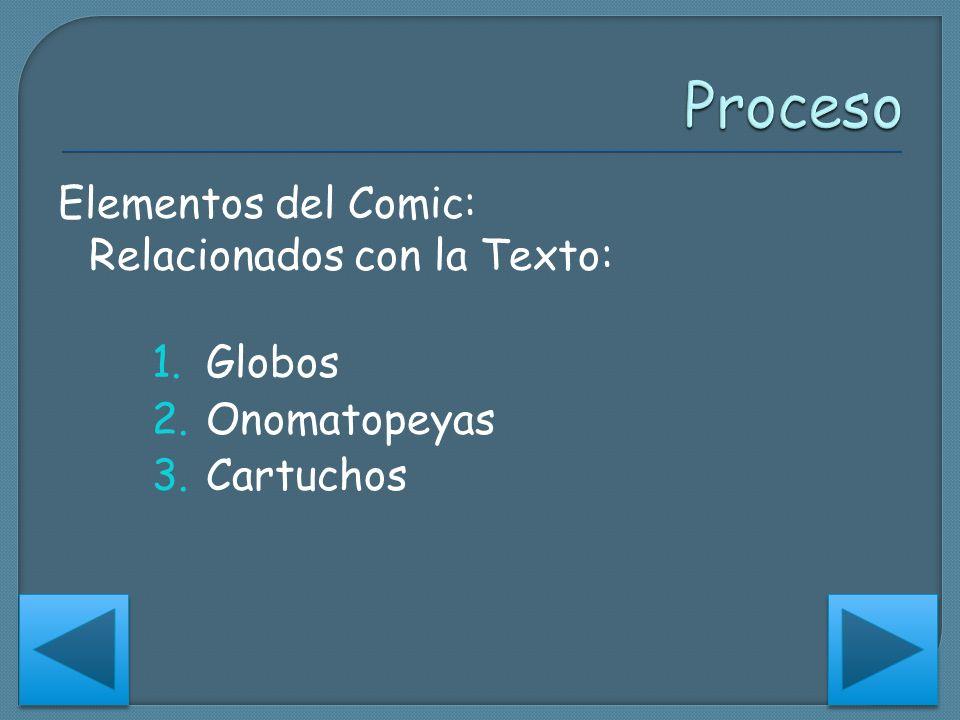 Proceso Elementos del Comic: Relacionados con la Texto: Globos