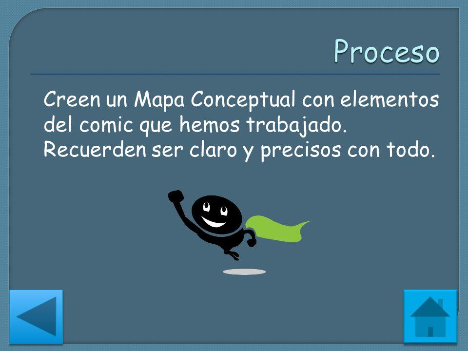 Proceso Creen un Mapa Conceptual con elementos del comic que hemos trabajado.