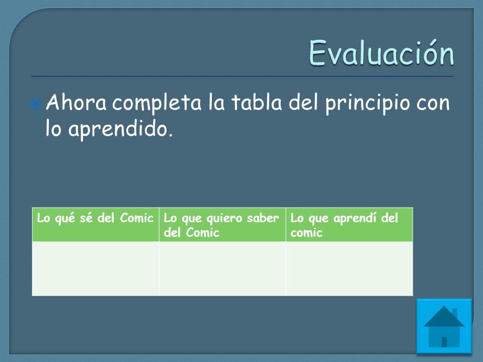 Evaluación Ahora completa la tabla del principio con lo aprendido.