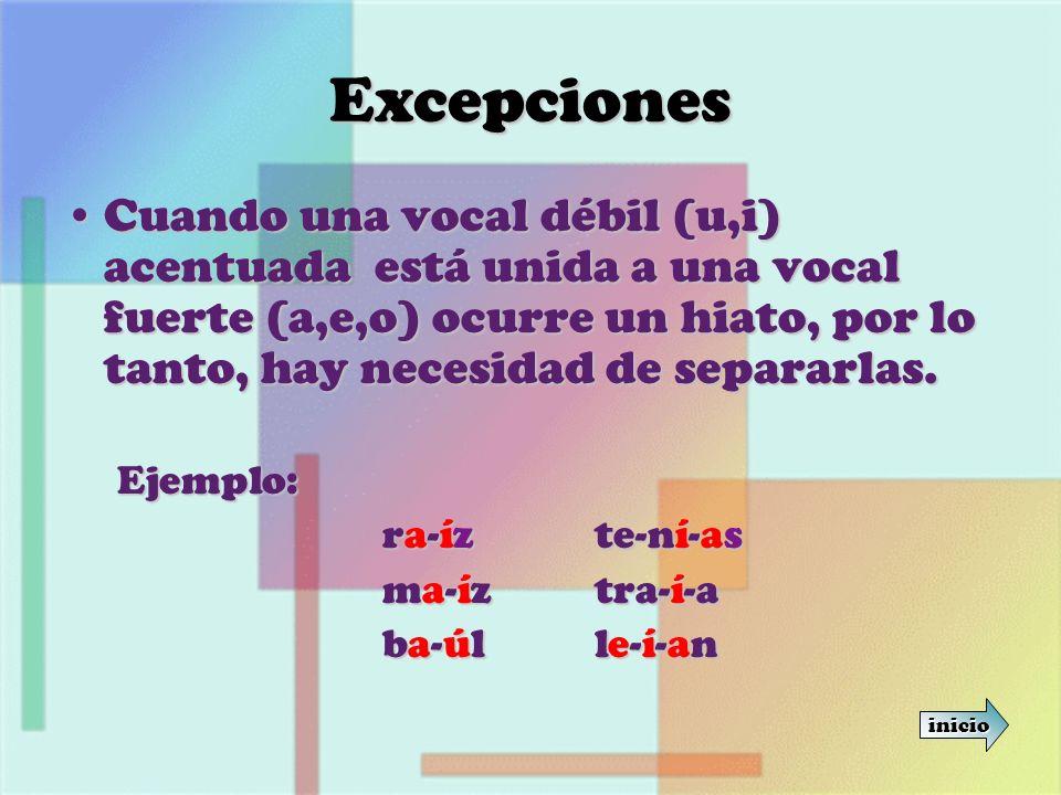 Excepciones Cuando una vocal débil (u,i) acentuada está unida a una vocal fuerte (a,e,o) ocurre un hiato, por lo tanto, hay necesidad de separarlas.