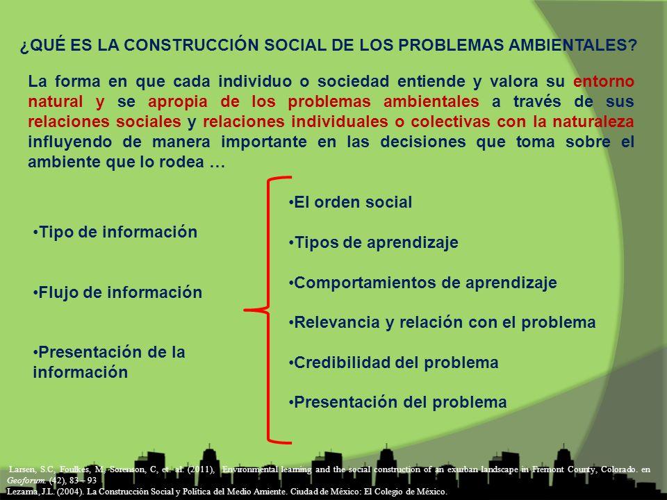¿QUÉ ES LA CONSTRUCCIÓN SOCIAL DE LOS PROBLEMAS AMBIENTALES