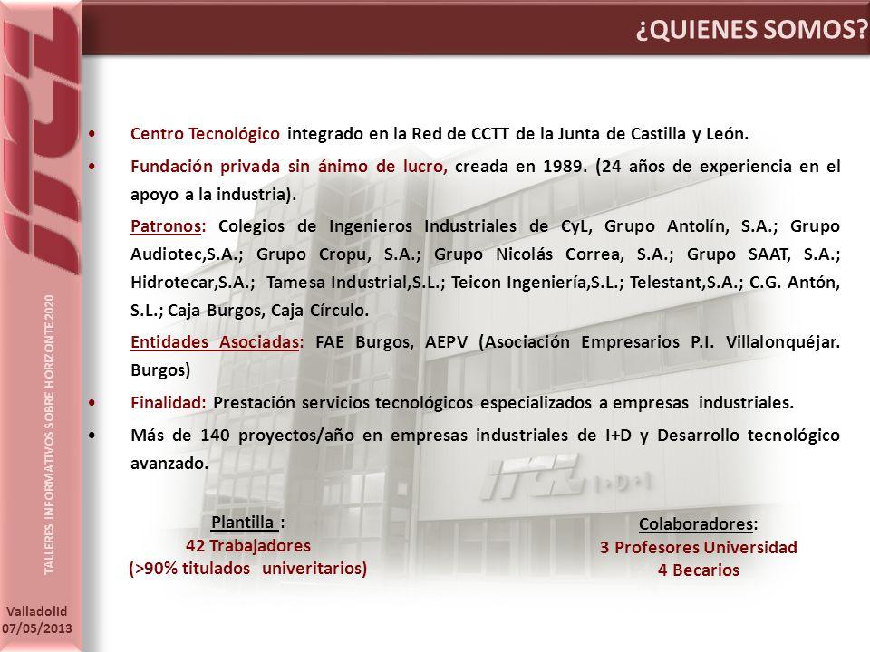 ¿QUIENES SOMOS Centro Tecnológico integrado en la Red de CCTT de la Junta de Castilla y León.