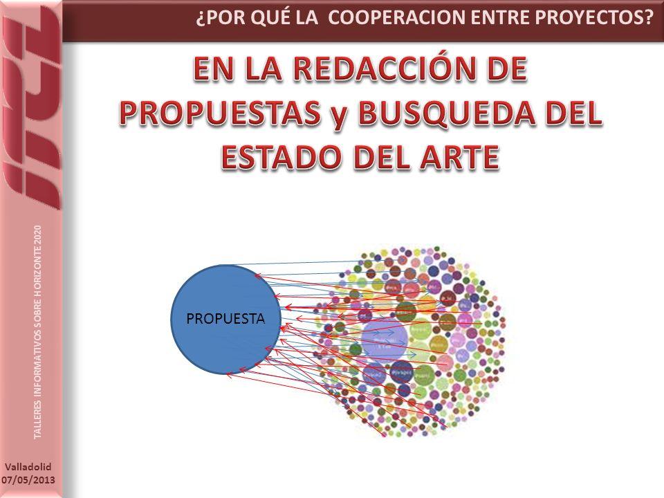 EN LA REDACCIÓN DE PROPUESTAS y BUSQUEDA DEL ESTADO DEL ARTE