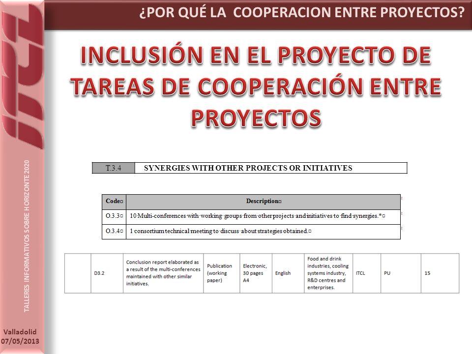 INCLUSIÓN EN EL PROYECTO DE TAREAS DE COOPERACIÓN ENTRE PROYECTOS