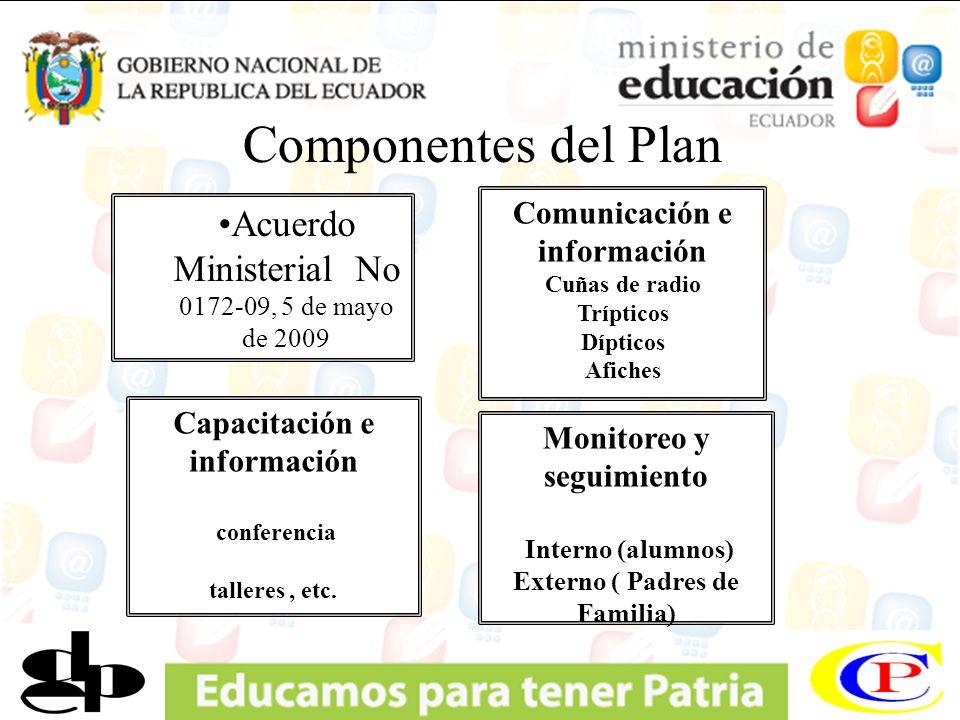 Componentes del Plan Acuerdo Ministerial No 0172-09, 5 de mayo de 2009