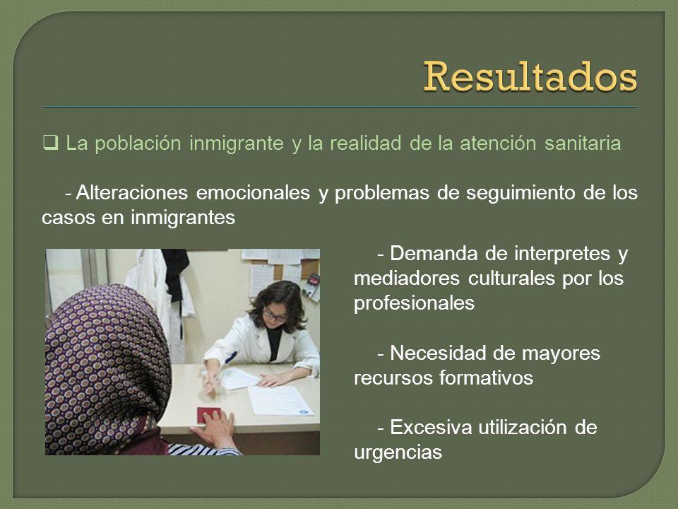 Resultados La población inmigrante y la realidad de la atención sanitaria.