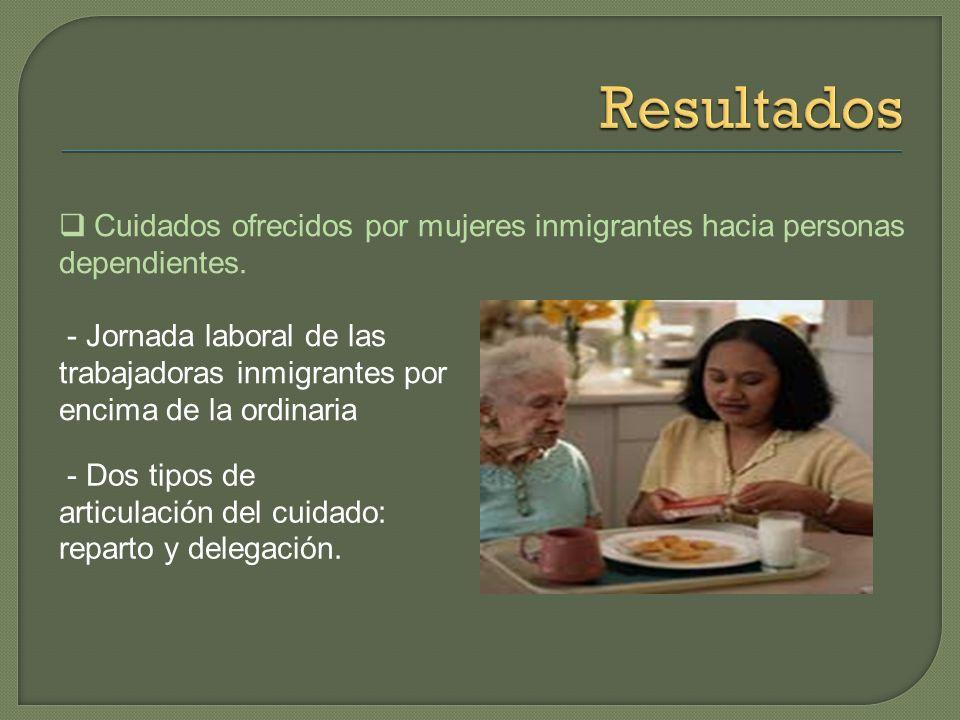 Resultados Cuidados ofrecidos por mujeres inmigrantes hacia personas dependientes. - Jornada laboral de las.