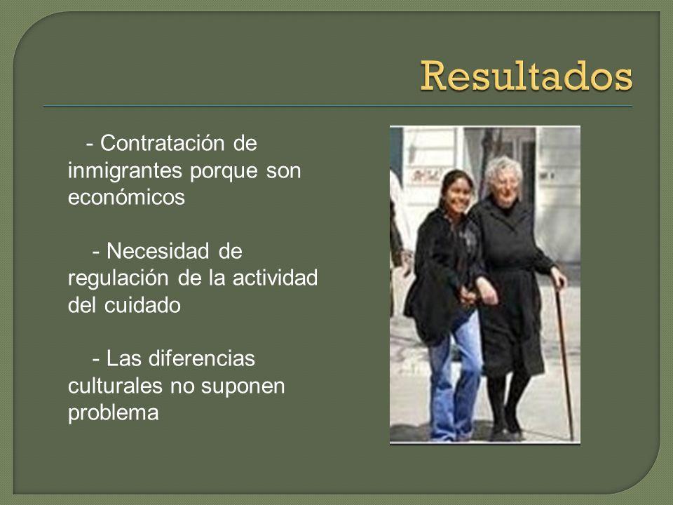 Resultados - Contratación de inmigrantes porque son económicos
