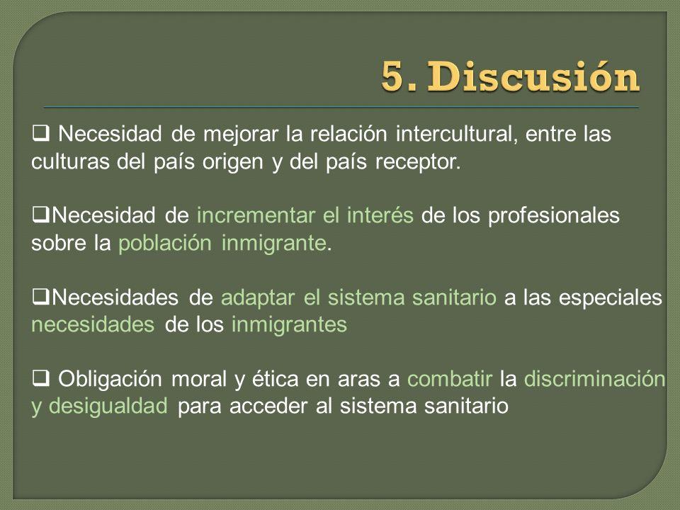 5. Discusión Necesidad de mejorar la relación intercultural, entre las culturas del país origen y del país receptor.